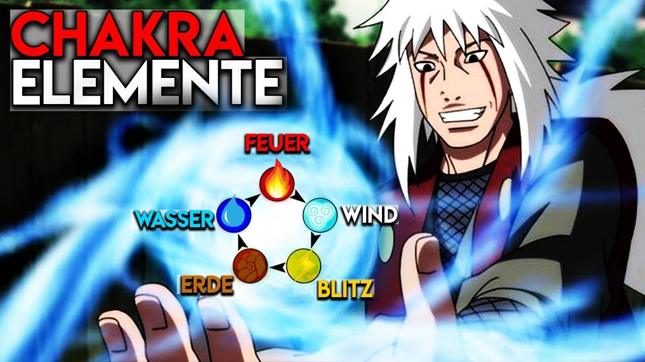 Elemente Naruto