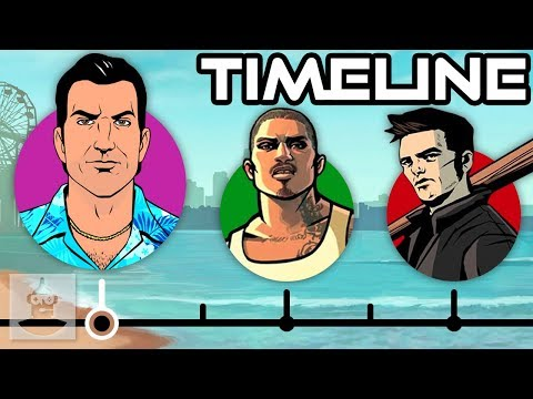 The Complete GTA (Grand Theft Auto) 3D Universe Timeline! | The Leaderboard