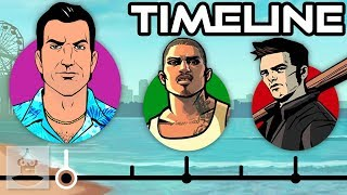 The Complete GTA 3D Universe Timeline! | The Leaderboard