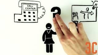 Weiterbildung Callcenter-Teamleiter
