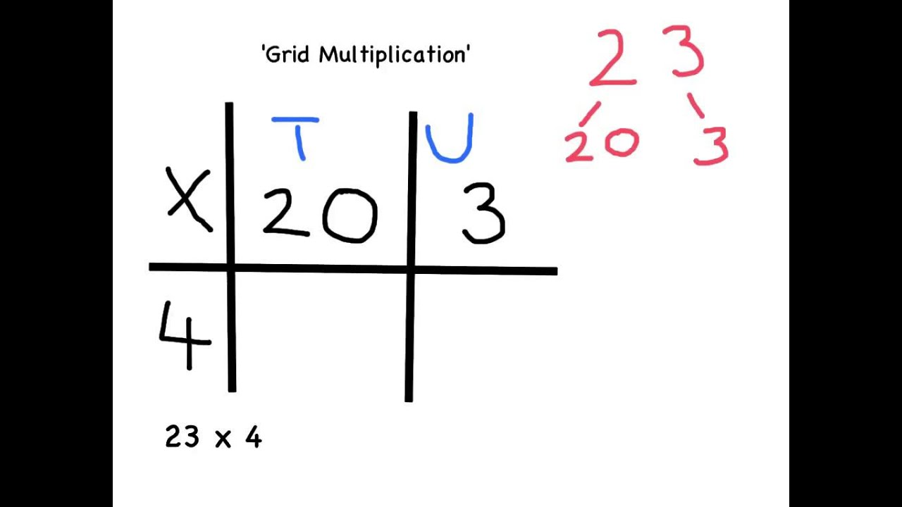 Y3 How To Multiply Using The Grid Method Youtube