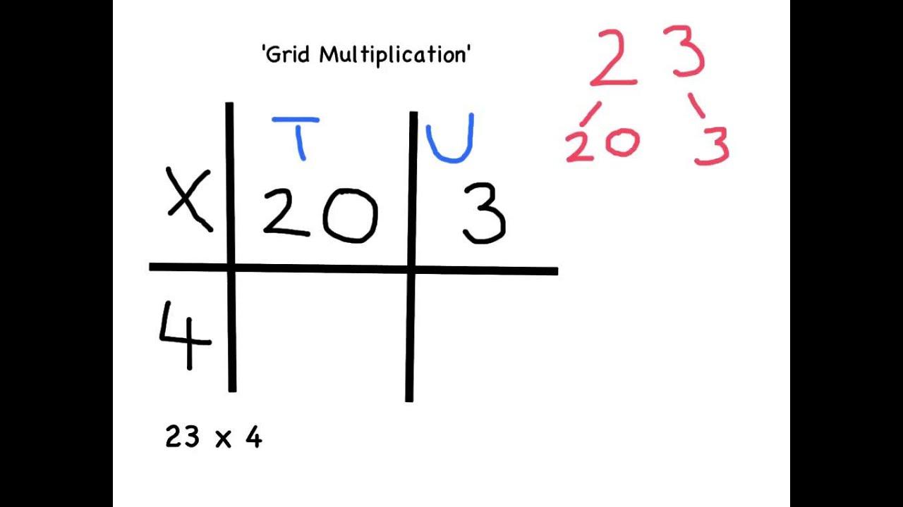 Worksheets Grid Multiplication Worksheets y3 how to multiply using the grid method youtube method