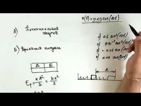 Выполнялка 166.Задача про гармонические колебания.