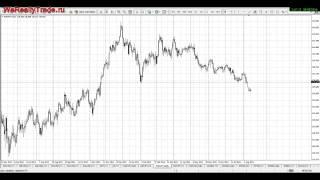 Форекс ! Лучшее видео ! Смотреть всем ! Закономерности Рынка Форекс Или Правила, Хитрости И Секреты