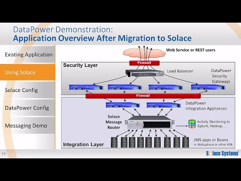 Solace vs  Websphere MQ as Messaging Foundation for DataPower Appliances