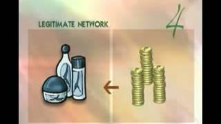 pyrmid scam vs  ligitimate network marketing