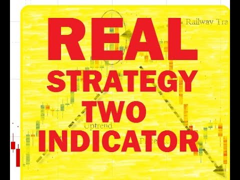 Bollinger bands and rsi binary options