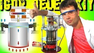 ТЕРМОМЕХАНИЧЕСКИЙ ГЕНЕРАТОР HARWELL THERMOMECHANICAL GENERATOR STIRLING ENGINE ( ИГОРЬ БЕЛЕЦКИЙ )