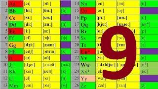 АНГЛИЙСКИЙ ЯЗЫК ЧТЕНИЕ ДО АВТОМАТИЗМА УРОК 9 УРОКИ АНГЛИЙСКОГО ЯЗЫКА