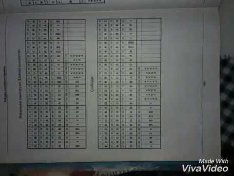 fizika test banki cavablari 2001 ci il 3 cu hisse