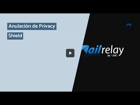 Anulación de Privacy Shield