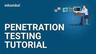 Types Penetration testing