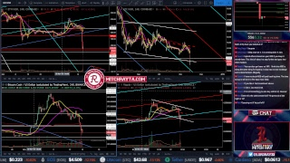 Bitcoin Levee Broke! LTC ETH BCH Crushed. Episode 206- Cryptocurrency Technical Analysis