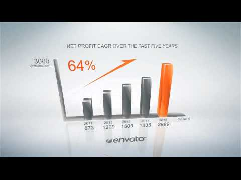 Growth Chart  Adobe After Effects Motion Graphic Template Download