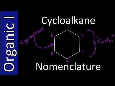 organic chemistry nomenclature Chemistry 0871 learning centre naming organic compounds practice exercises a identify the class of the following compounds for any alkanes, alkenes,.