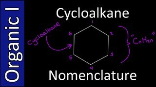 Cycloalkane Nomenclature - Organic Chemistry I
