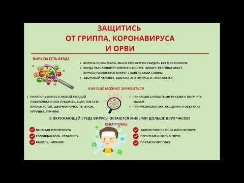 Профилактика гриппа, коронавируса и ОРВИ.