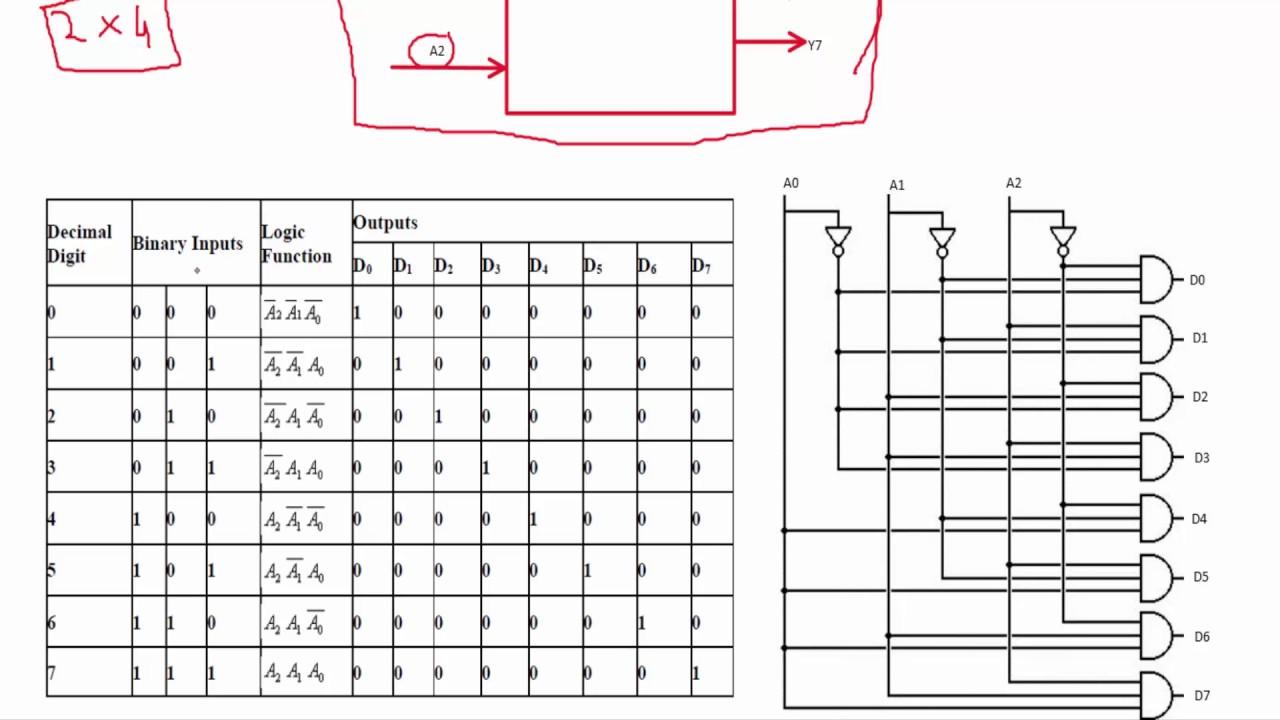 decoder 3 by 8