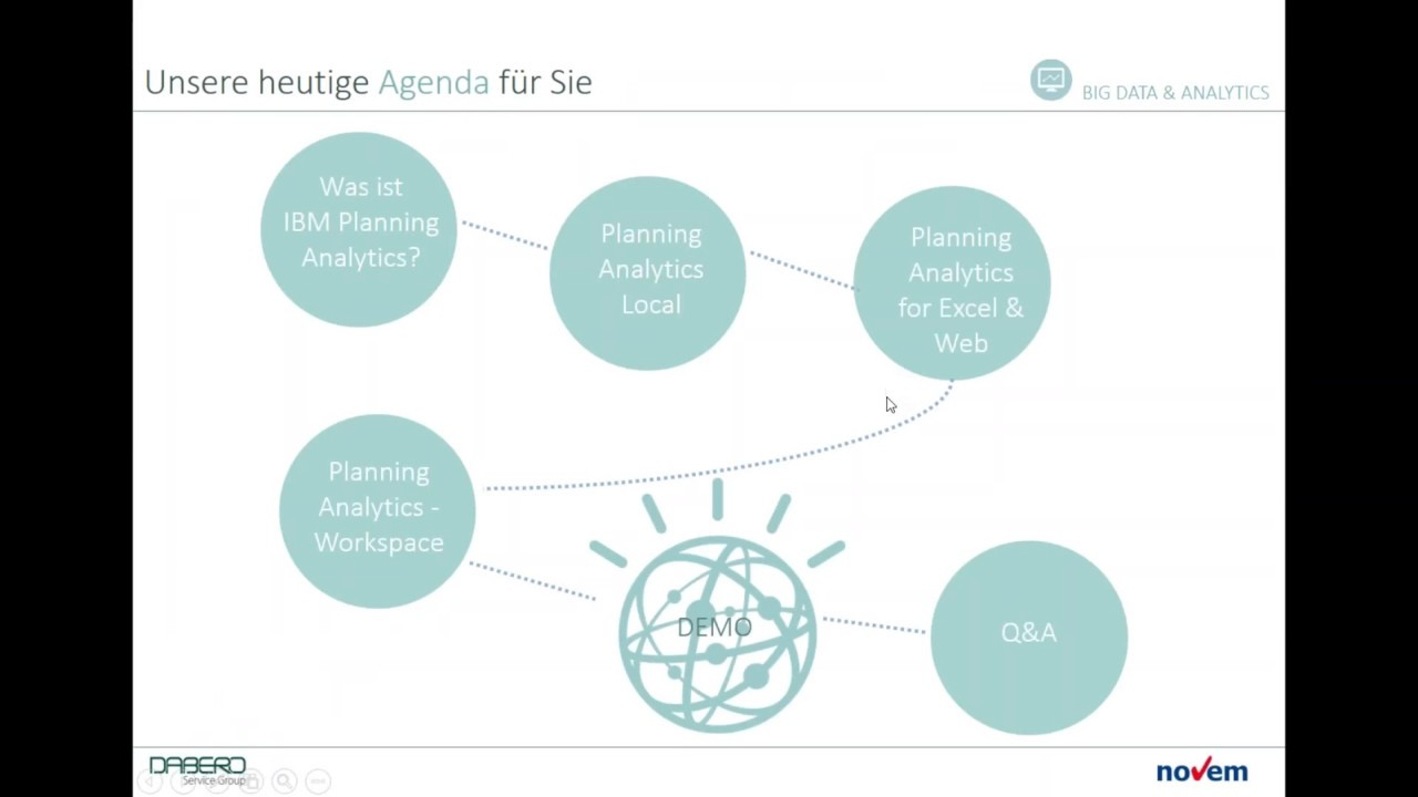 IBM Planning Analytics IBM Cognos TM1 solution for planning I valantic
