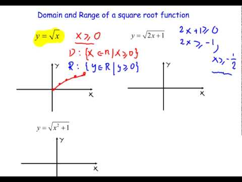 Domain and range of a square root functionv youtube domain and range of a square root functionv ccuart Image collections