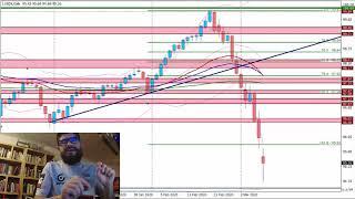 Plan de NO-Trading Semanal - 080320 (Fragmento)