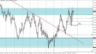 GBP/USD Technical Analysis for March 20, 2019 by FXEmpire.com