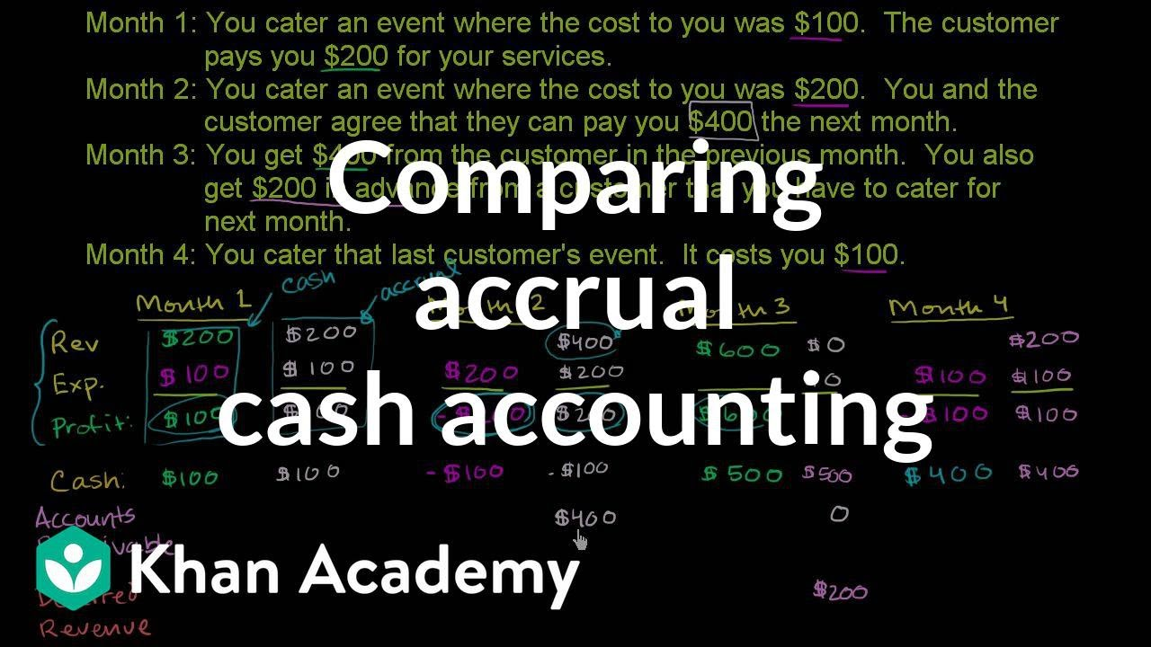 Cash Pool Definition Comparing Accrual And Cash Accounting Video Khan Academy