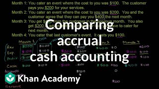 Comparing accrual and cash accounting | Finance & Capital Markets | Khan Academy