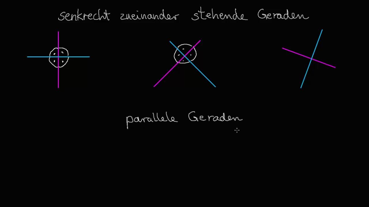 Parallele & senkrechte Geraden - Einführung - YouTube