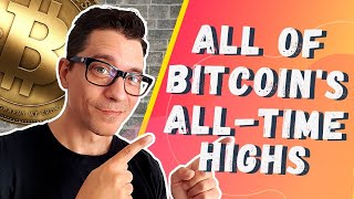 Crypto corner episode 127as we hit yet another ath for bitcoin, revisit the previous all-time highs throughout years.we also look at current state...