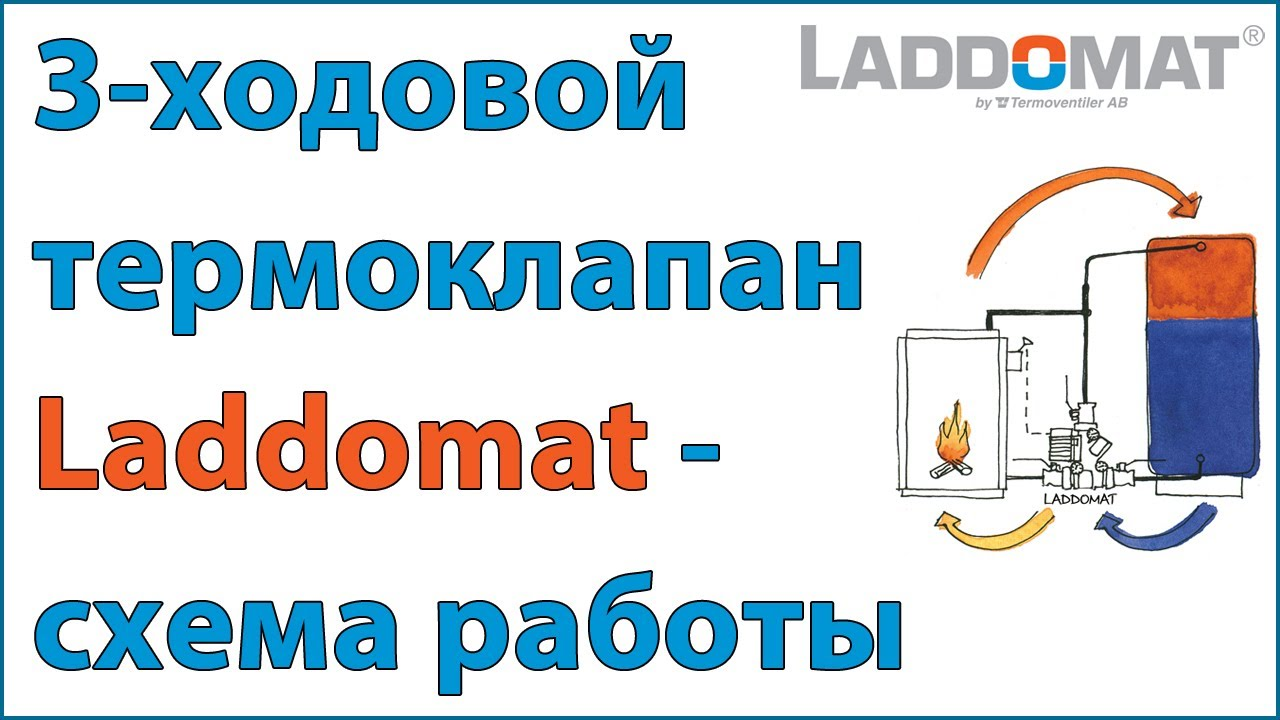 Laddomat_21.wmv