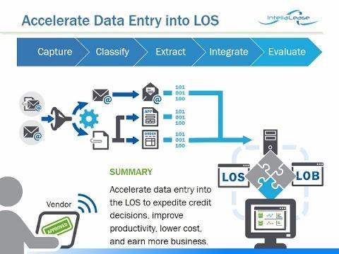 Webinar: IntellaLease - Credit Application Acceleration 7.23.15