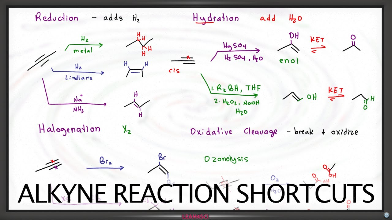 Alkyne Reactions Products and Shortcuts