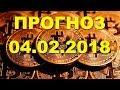 BTC/USD — Биткойн Bitcoin прогноз цены / график цены на 04.02.2018 / 4 февраля 2018 года