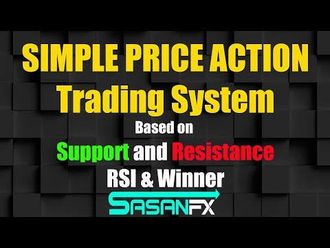 SIMPLE PRICE ACTION TRADING SYSTEM (SPA SYSTEM)