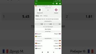 Прогноз на матч Чемпионата Германии Бундеслига Боруссия М - Бавария