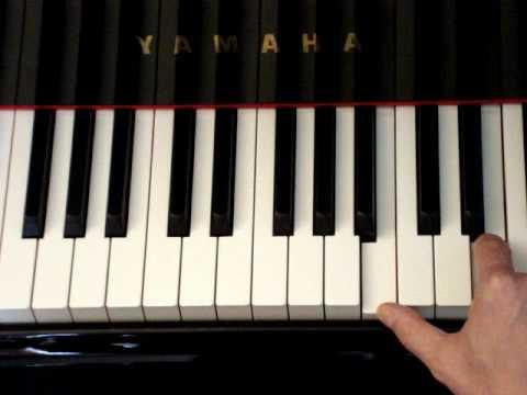 Die Umkehrungen der Dur-Dreiklänge - Musiklehre am Klavier
