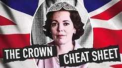 "Recap ""The Crown"" Before Season 3 