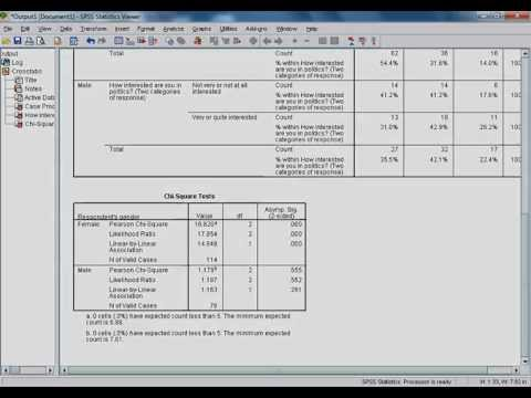 SPSS Tutorials: Three-Way Cross-Tab And Chi-Square Statistic For Three Categorical Variables
