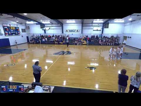 Washington  vs. north sunflower academy Varsity Womens' Basketball