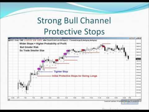 Al Brooks Trading Channels
