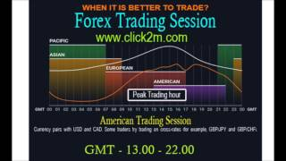 Forex Trading Time detail in Tamil for Good Profit - Option Trade 2
