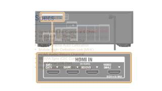 NEW Sony STR DH550 5 2 Channel Home Theater 725 Watt 4K AV Receiver Introduction