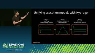 Project Hydrogen - State of the Art Deep Learning on Apache Spark (Reynold Xin)