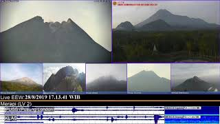 28/8/2019 - Mt Merapi TimeLapse
