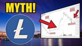 The Litecoin Halving Lie – Here's What They Are NOT Telling You | Ripple Responds to XRP Loophole