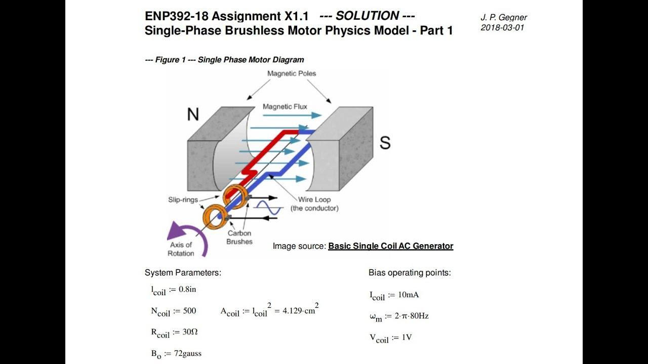 single phase brushless permanent magnet motor simple physics model part 1 [ 1280 x 720 Pixel ]