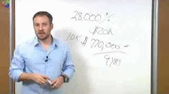 Mike Dillard - Elevation Group:  Profit from the Economic Crisis