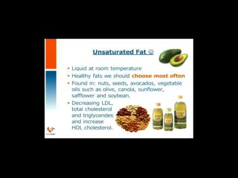 Cardiac Education Session 8: Nutrition and Your Heart