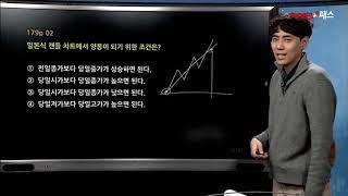 [증권투자권유자문인력/토마토패스] 문제풀이반 제3강